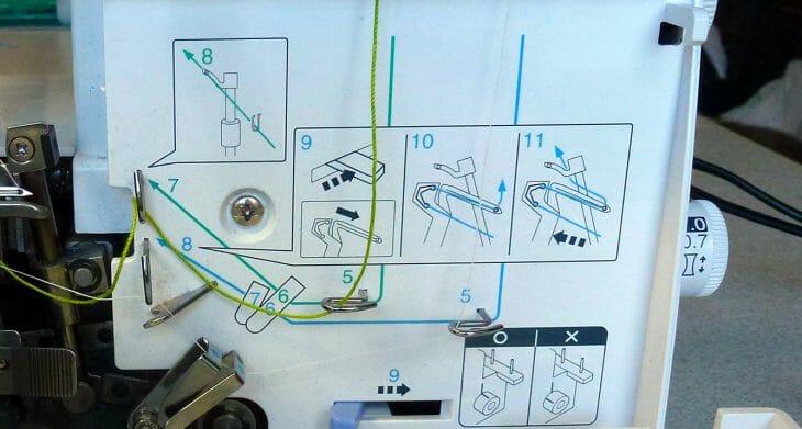Схема заправки нитей в швейной машинке