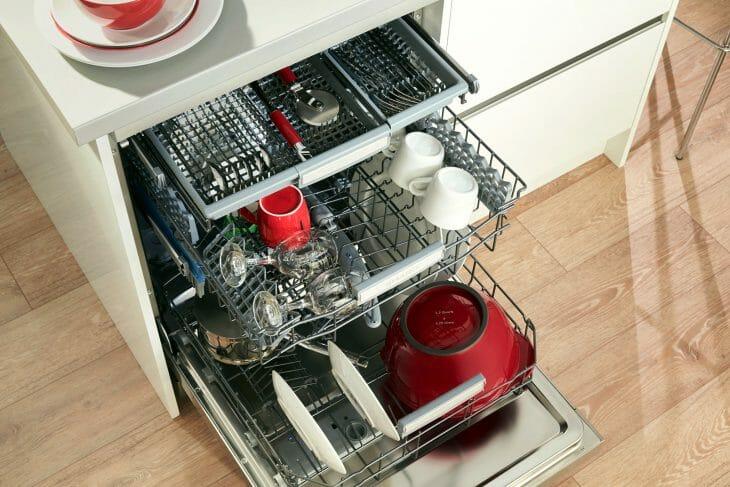Устройство корзины посудомойки