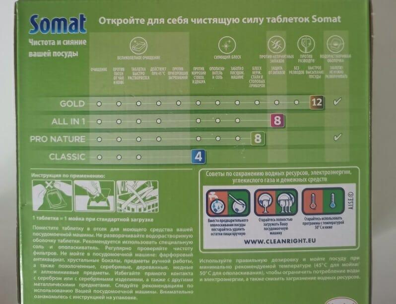 Состав таблеток Somat All in 1 Pro Nature